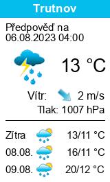 Počasí Trutnov - Slunečno.cz
