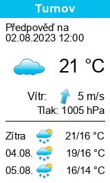 Počasí Turnov - Slunečno.cz
