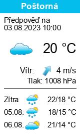 Počasí Poštorná - Slunečno.cz