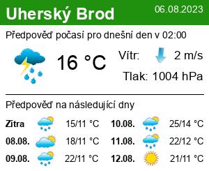 Počasí Uherský Brod - Slunečno.cz