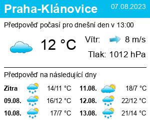 Počasí Praha-Klánovice - Slunečno.cz