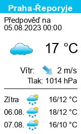 Počasí Praha-Řeporyje - Slunečno.cz