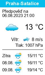 Počasí Praha-Satalice - Slunečno.cz