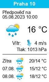 Předpověď počasí Praha 10