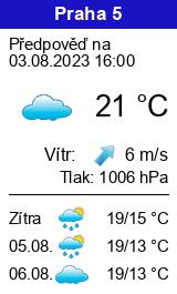 Počasí Praha 5 - Slunečno.cz