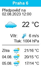Počasí Praha 6 - Slunečno.cz
