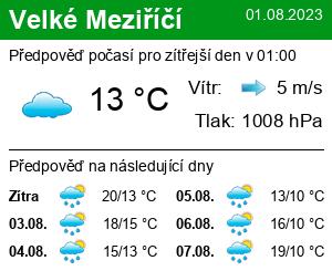 Počasí Velké Meziříčí - Slunečno.cz