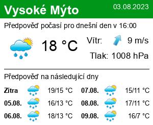 Počasí Vysoké Mýto - Slunečno.cz