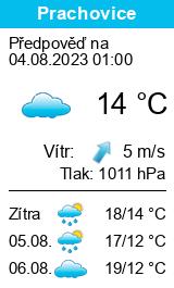 Počasí Prachovice - Slunečno.cz