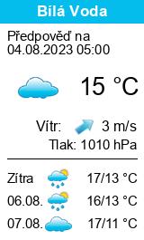 Počasí Bílá Voda - Slunečno.cz