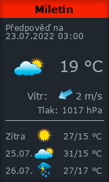 Počasí Miletín - Slunečno.cz