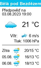 Počasí Bělá pod Bezdězem - Slunečno.cz