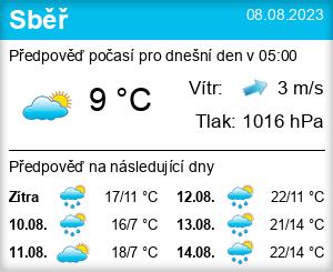 Počasí Sběř - Slunečno.cz
