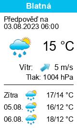 Počasí Blatná - Slunečno.cz