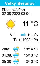 Počasí Velký Beranov - Slunečno.cz
