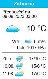 Počasí Záborná - Slunečno.cz
