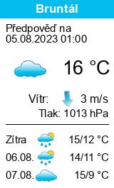 Počasí Bruntále - Slunecno.cz