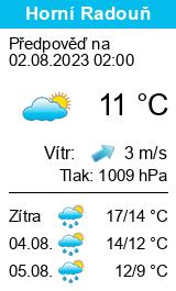Počasí Horní Radou� - Slunečno.cz