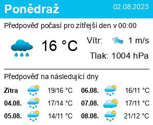 Počasí Ponědraž - Slunečno.cz