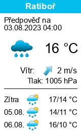 Počasí Ratiboř (okres Jindřichův Hradec) - Slunečno.cz