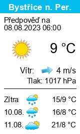 Počasí Bystřice nad Pernštejnem - Slunečno.cz