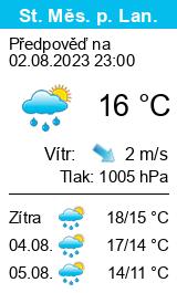 Počasí Staré Město pod Landštejnem - Slunečno.cz