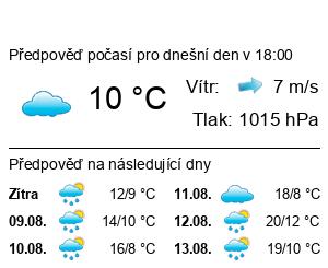 Počasí Štědrá - Slunečno.cz