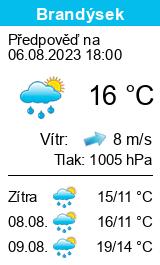 Počasí Brandýsek - Slunečno.cz