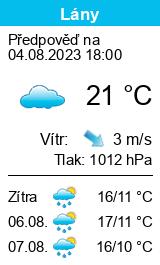 Počasí Lány (okres Kladno) - Slunečno.cz