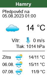 Počasí Hamry - Slunečno.cz
