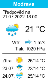 Počasí Modrava - Slunečno.cz
