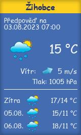Počasí Žihobce - Slunečno.cz