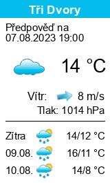 Počasí Tři Dvory - Slunečno.cz