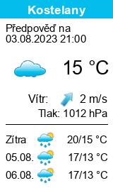 Počasí Kostelany - Slunečno.cz