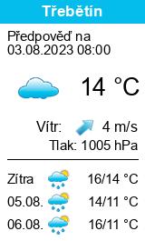 Předpověď počasí pro obec Třebětín na webu slunecno.cz