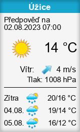 Počasí Úžice (okres Kutná Hora) - Slunečno.cz