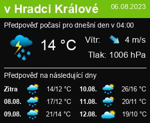 Počasí Hradec Králové - Slunečno.cz