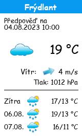 Počasí Frýdlant - Slunečno.cz