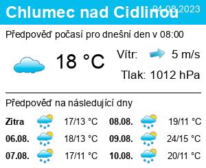 Počasí Chlumec nad Cidlinou - Slunečno.cz