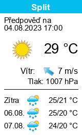 Počasí Split - Slunečno.cz