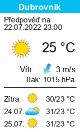 Počasí Dubrovník - Slunečno.cz