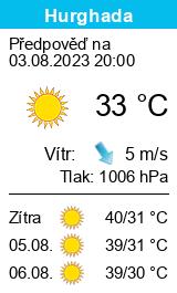 Počasí Hurghada - Slunečno.cz