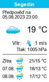 Počasí Segedín - Slunečno.cz