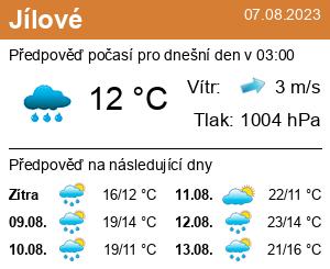 Počasí Jílové - Slunečno.cz