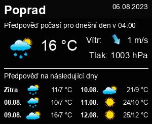Počasí Poprad - Slunečno.cz
