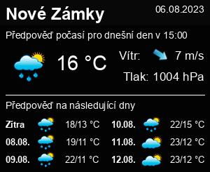 Počasí Nové Zámky (Slovensko) - Slunečno.cz