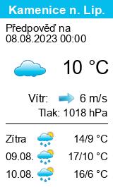 Počasí Kamenice nad Lipou - Slunečno.cz