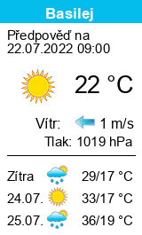 Počasí Basilej dnes i zítra předpověď