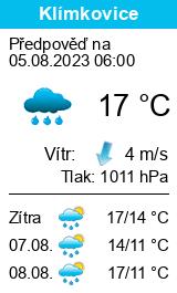Počasí Klímkovice - Slunečno.cz