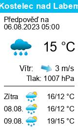 Počasí Kostelec nad Labem - Slunečno.cz